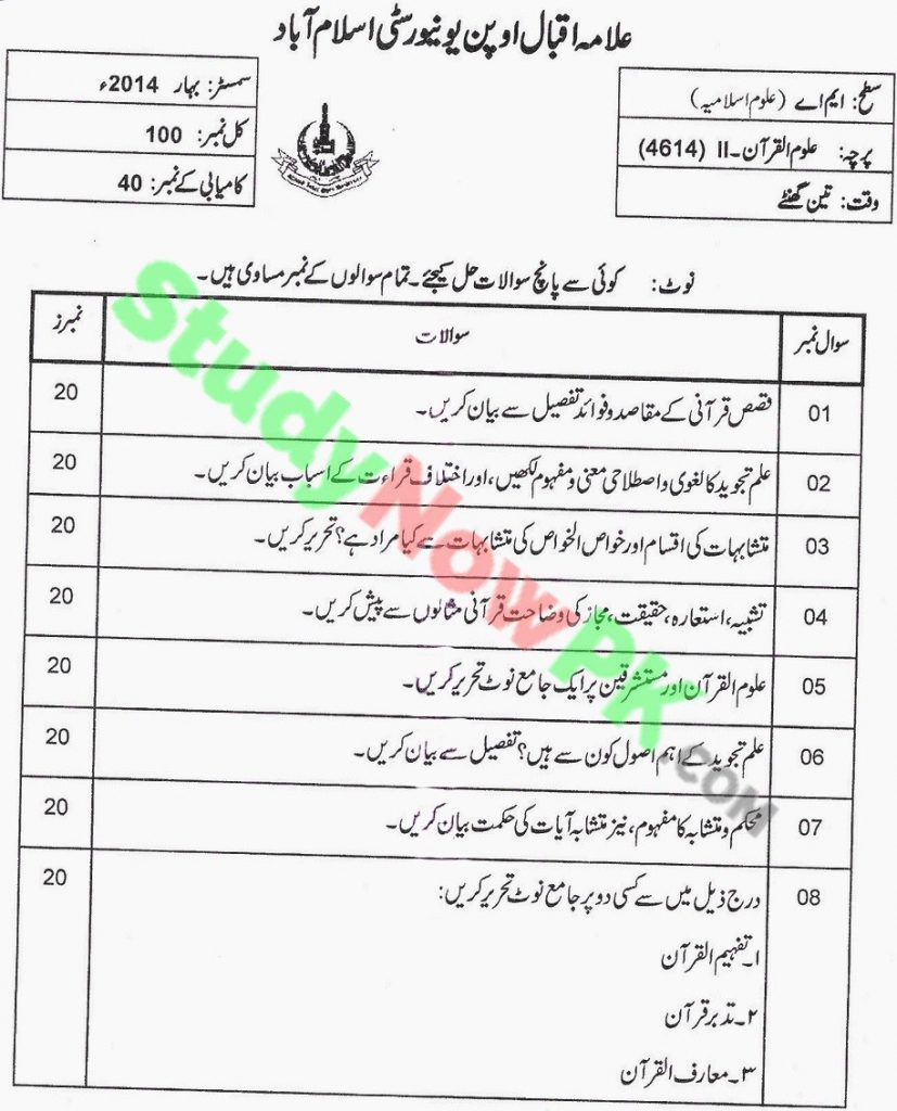 AIOU-MA-Islamic-Studies-Code-4614-Past-Papers-Spring-2014
