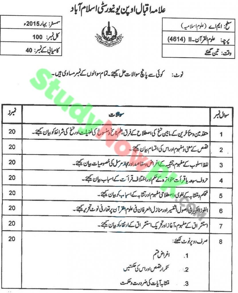 AIOU-MA-Islamic-Studies-Code-4614-Past-Papers-Spring-2015