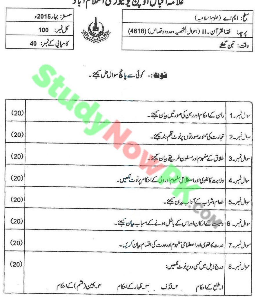 AIOU-MA-Islamic-Studies-Code-4618-Past-Papers-Spring-2015
