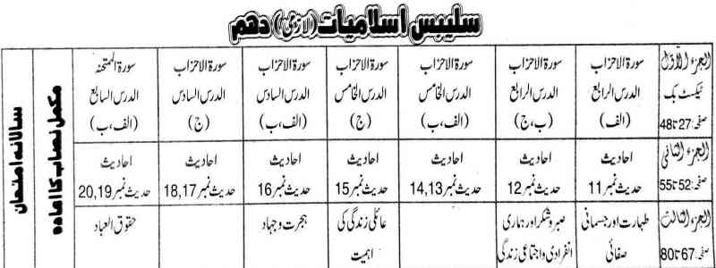 10th Islamic Studies Syllabus