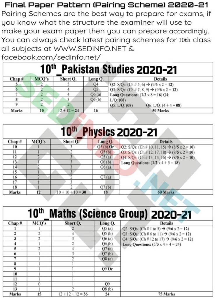 10th-Pairing-Schemes-Pak-Study-Physics-Math-Science-2020-21