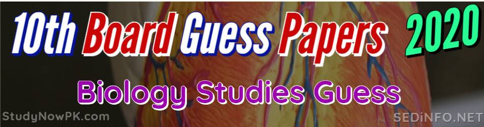 10th Biology Guess Papers with Sure Success Latest
